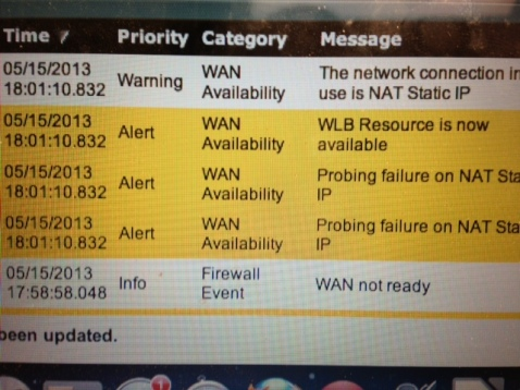 WAN Probe Failure Alert
